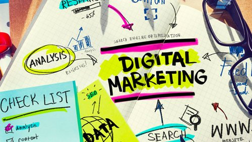 What Promotional Activity and Digital Marketing Should a Successful Small Business Undertake